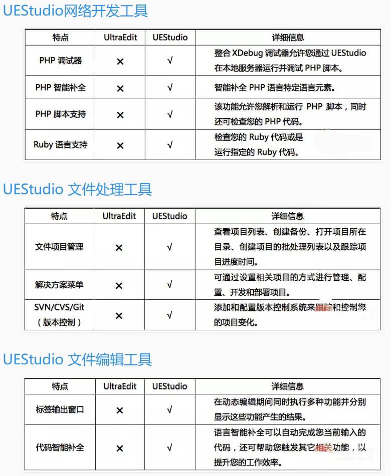 UEStudiov20.10.0.58 UEStudio便携版