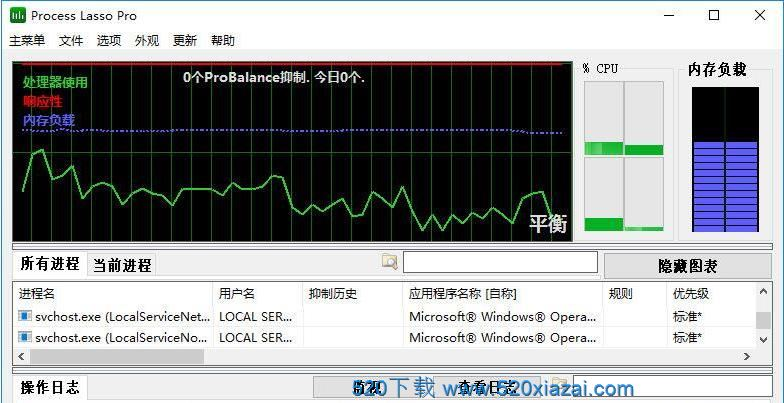 Process Lasso10.0.0 Process Lasso